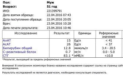 Hygetropin_10IU_4chas.jpg