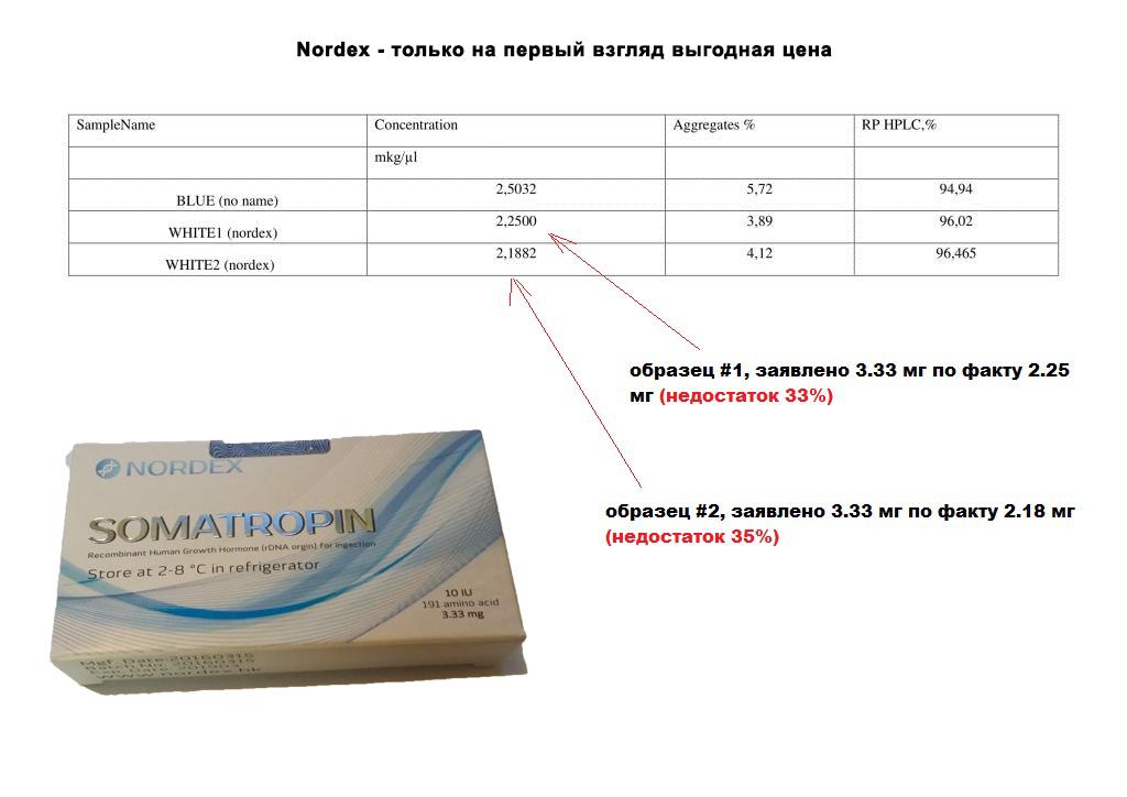 Nordex_Somatropin_3.jpg